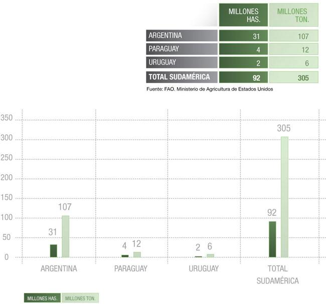 grafico12 CLAAS pisa fuerte en toda Sudamérica