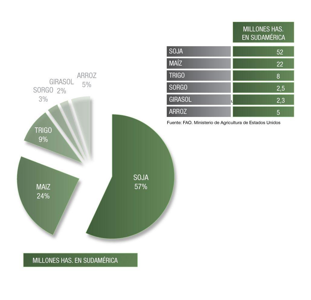 grafico23 CLAAS pisa fuerte en toda Sudamérica